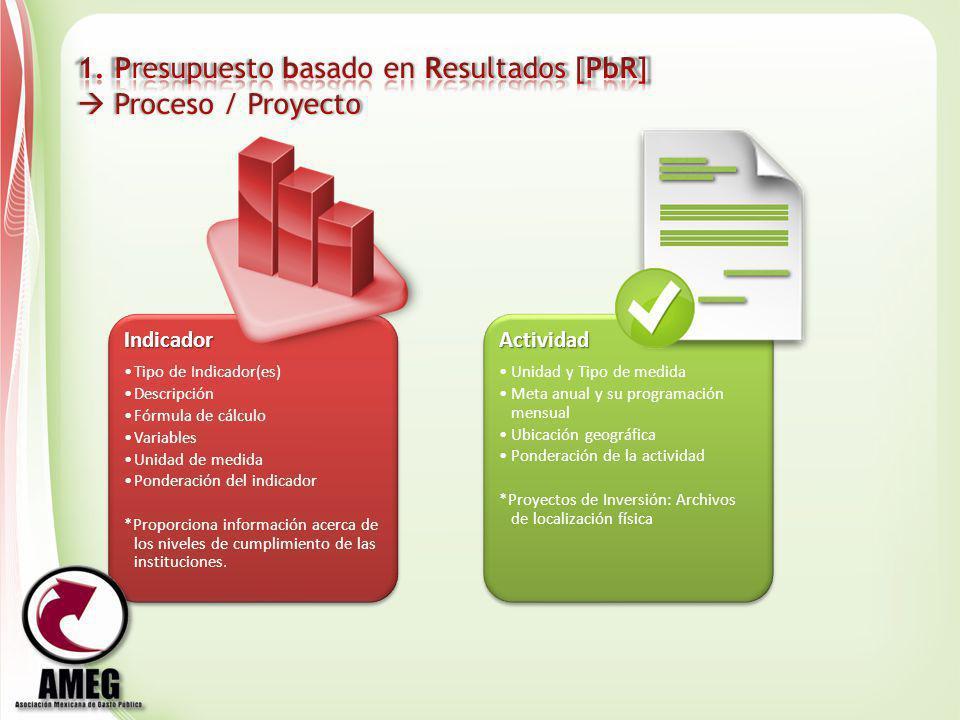 1. Presupuesto basado en Resultados [PbR]  Proceso / Proyecto